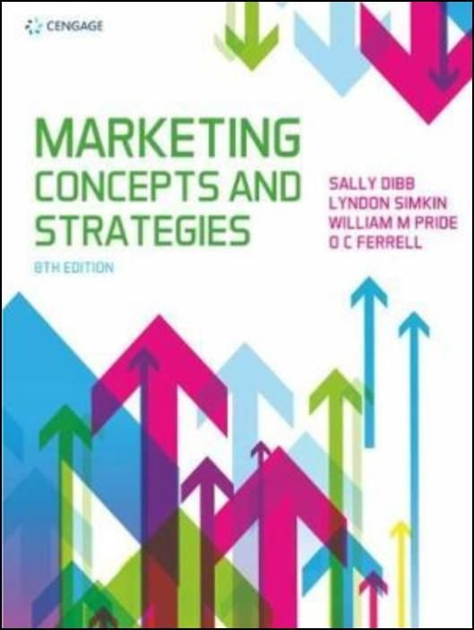 Marketing Concepts and Strategies